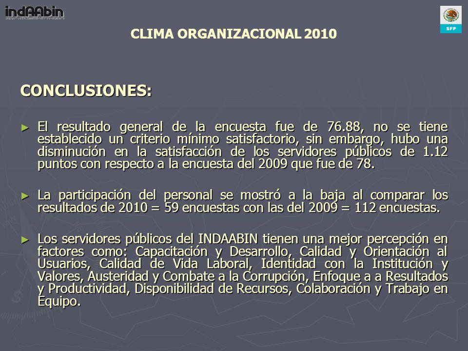 CONCLUSIONES: CLIMA ORGANIZACIONAL 2010