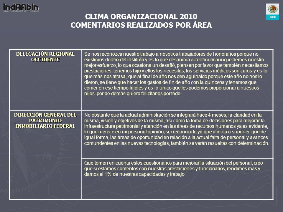 CLIMA ORGANIZACIONAL 2010 COMENTARIOS REALIZADOS POR ÁREA