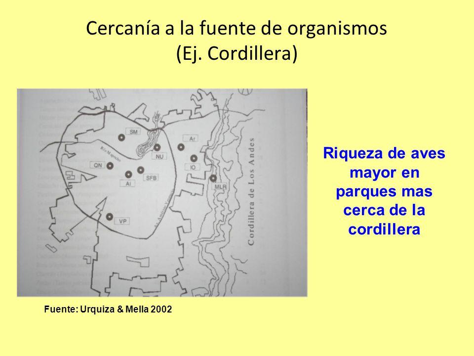 Cercanía a la fuente de organismos (Ej. Cordillera)