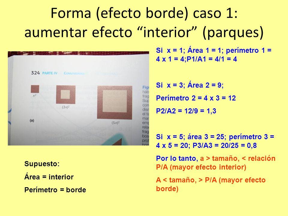 Forma (efecto borde) caso 1: aumentar efecto interior (parques)