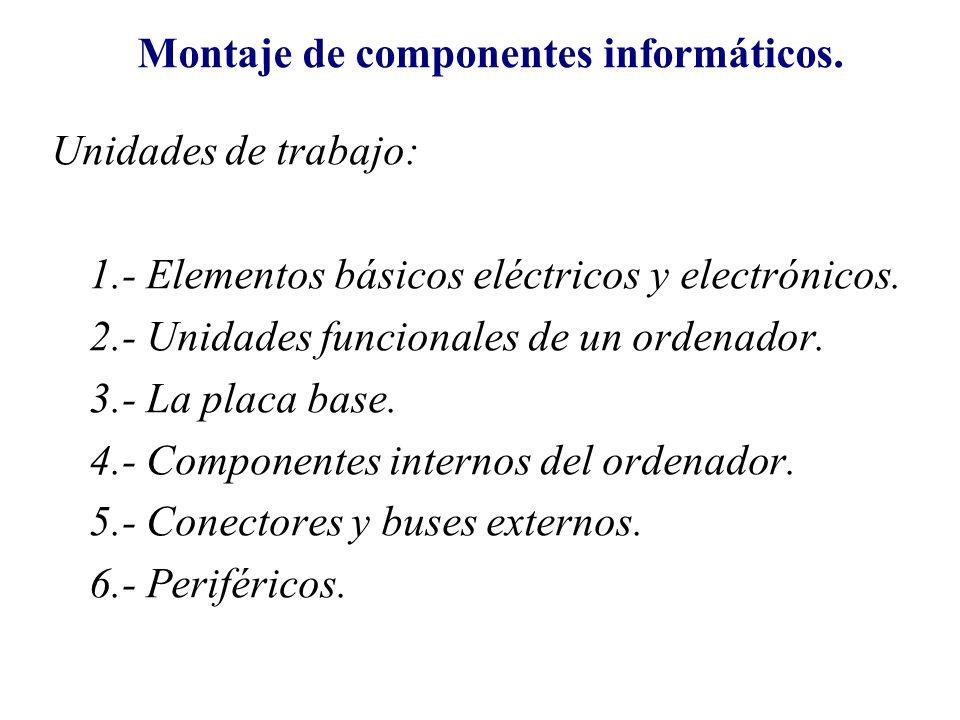 Montaje de componentes informáticos.
