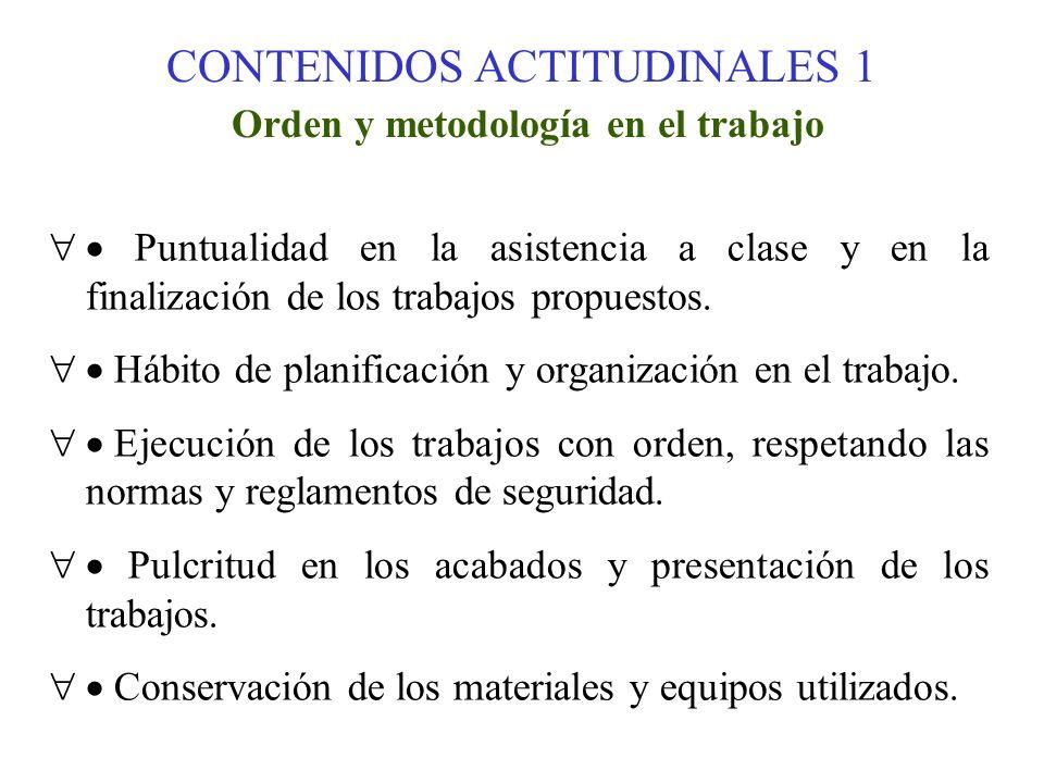 CONTENIDOS ACTITUDINALES 1 Orden y metodología en el trabajo