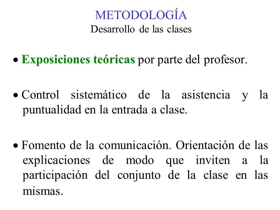 METODOLOGÍA Desarrollo de las clases