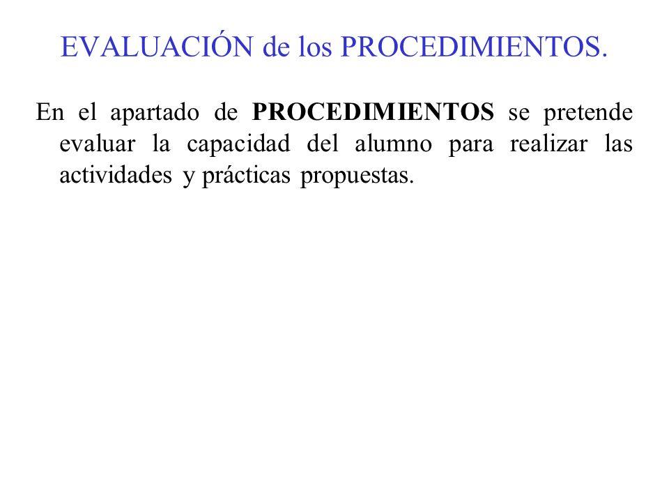 EVALUACIÓN de los PROCEDIMIENTOS.