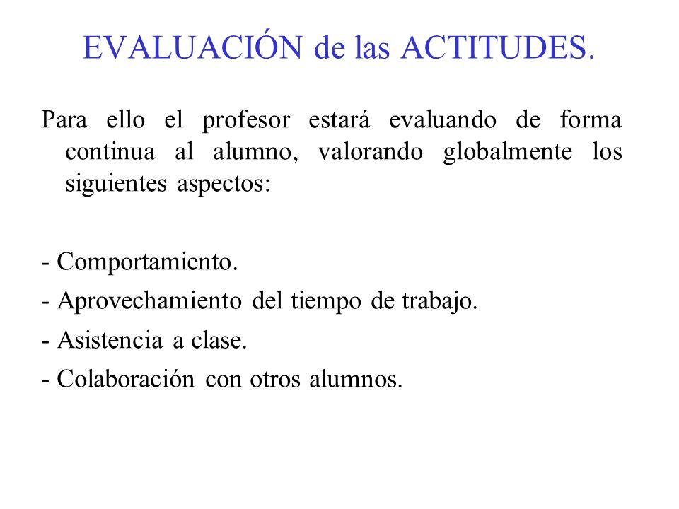 EVALUACIÓN de las ACTITUDES.