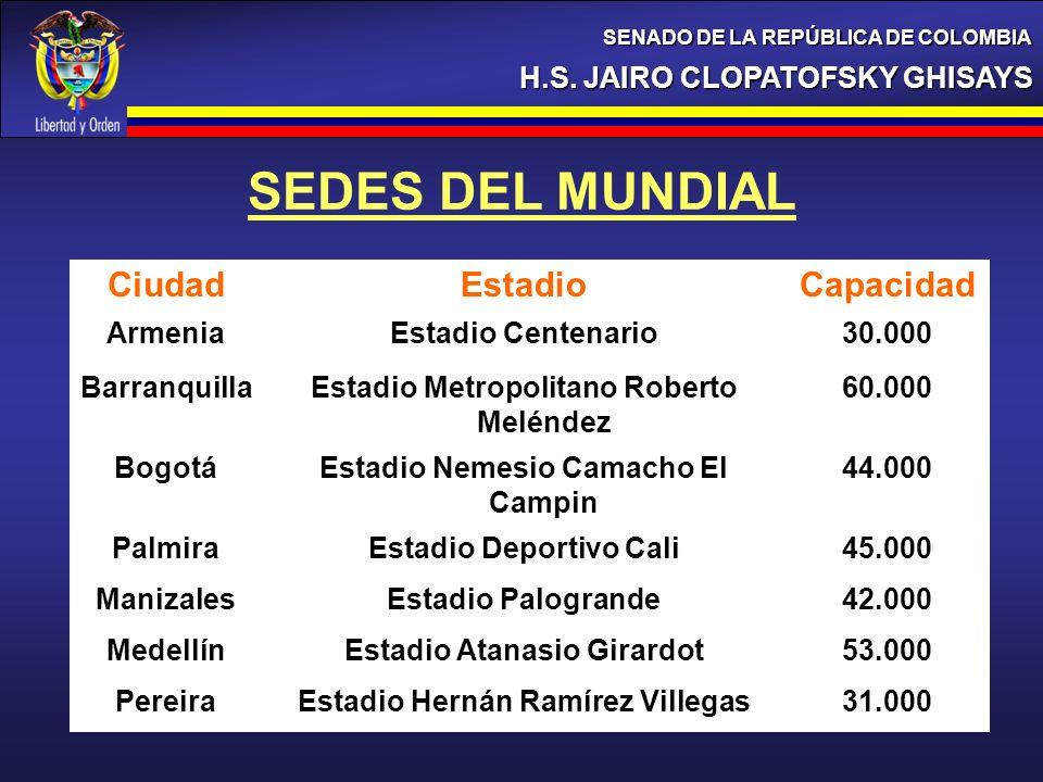 SEDES DEL MUNDIAL Ciudad Estadio Capacidad