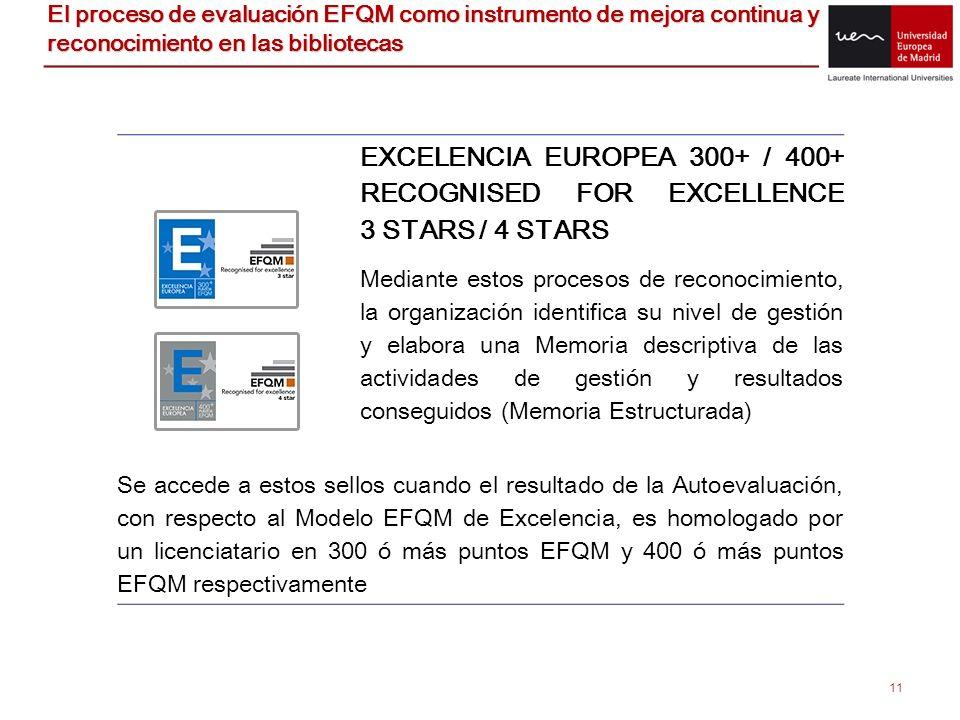 El proceso de evaluación EFQM como instrumento de mejora continua y reconocimiento en las bibliotecas