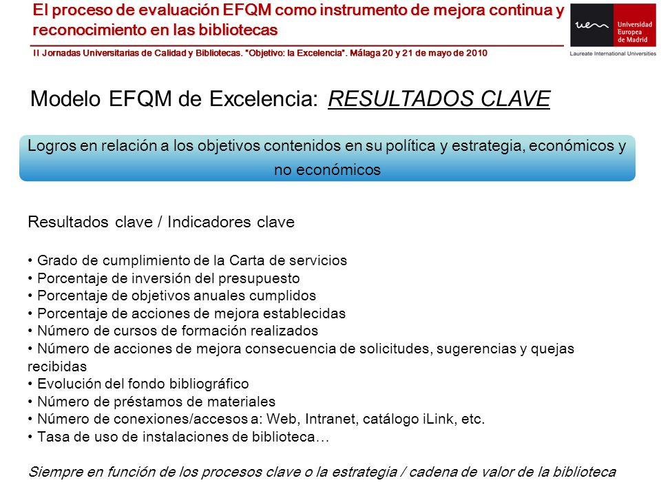 Modelo EFQM de Excelencia: RESULTADOS CLAVE