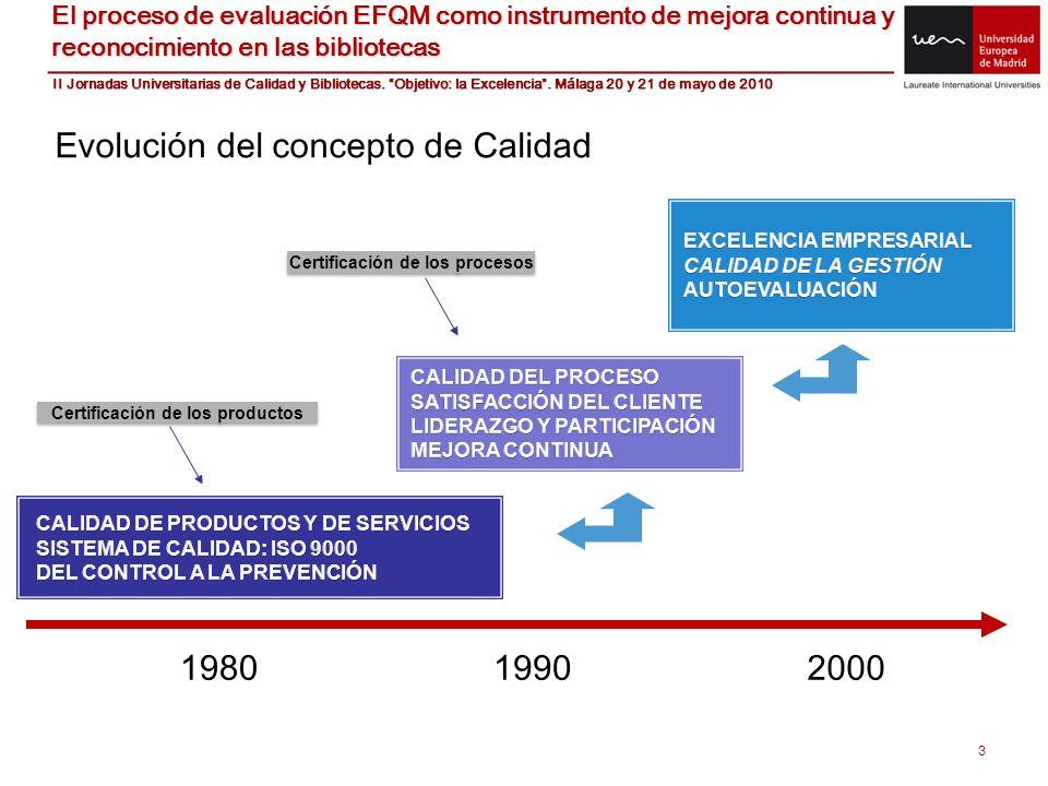 Certificación de los productos Certificación de los procesos