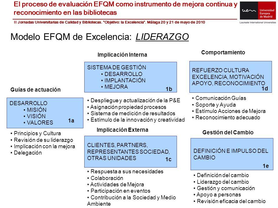 Modelo EFQM de Excelencia: LIDERAZGO
