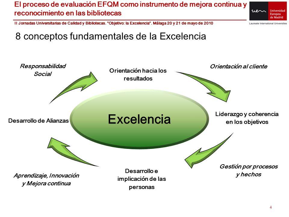 Excelencia 8 conceptos fundamentales de la Excelencia