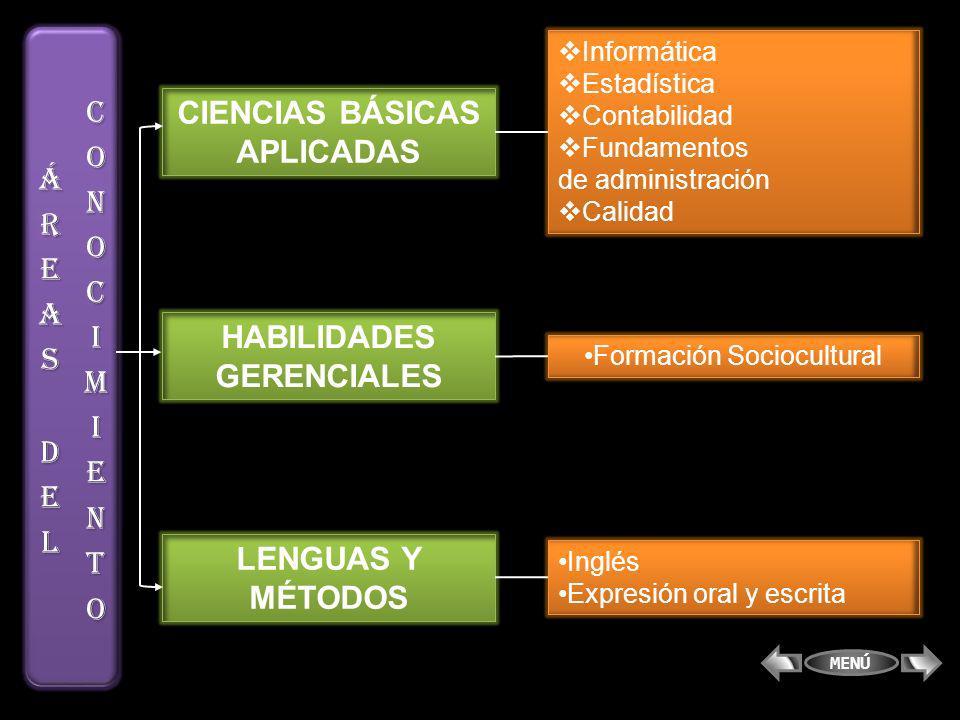 CIENCIAS BÁSICAS APLICADAS HABILIDADES GERENCIALES