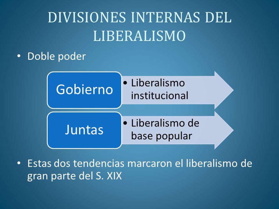 DIVISIONES INTERNAS DEL LIBERALISMO