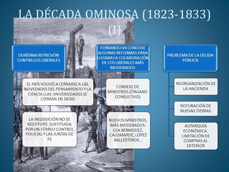 LA DÉCADA OMINOSA (1823-1833) (I)