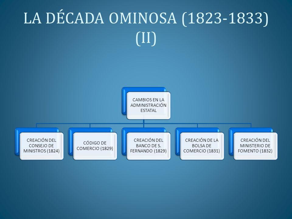 LA DÉCADA OMINOSA (1823-1833) (II)