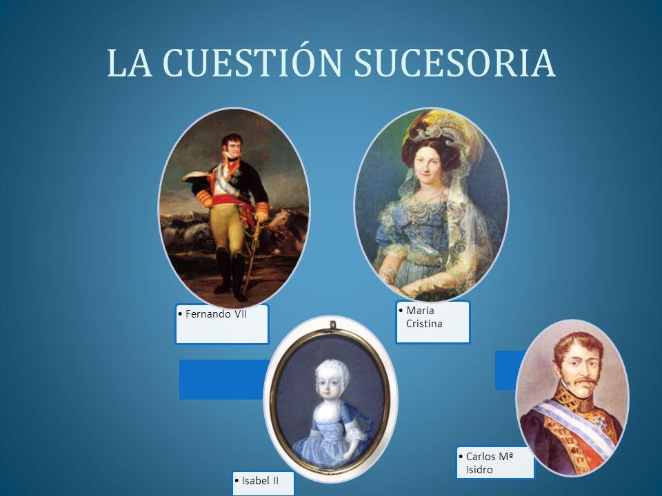 LA CUESTIÓN SUCESORIA Maria Cristina Fernando VII Carlos Mª Isidro