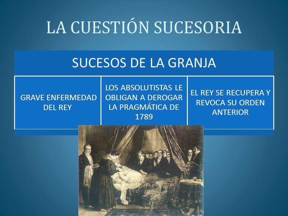 LA CUESTIÓN SUCESORIA SUCESOS DE LA GRANJA