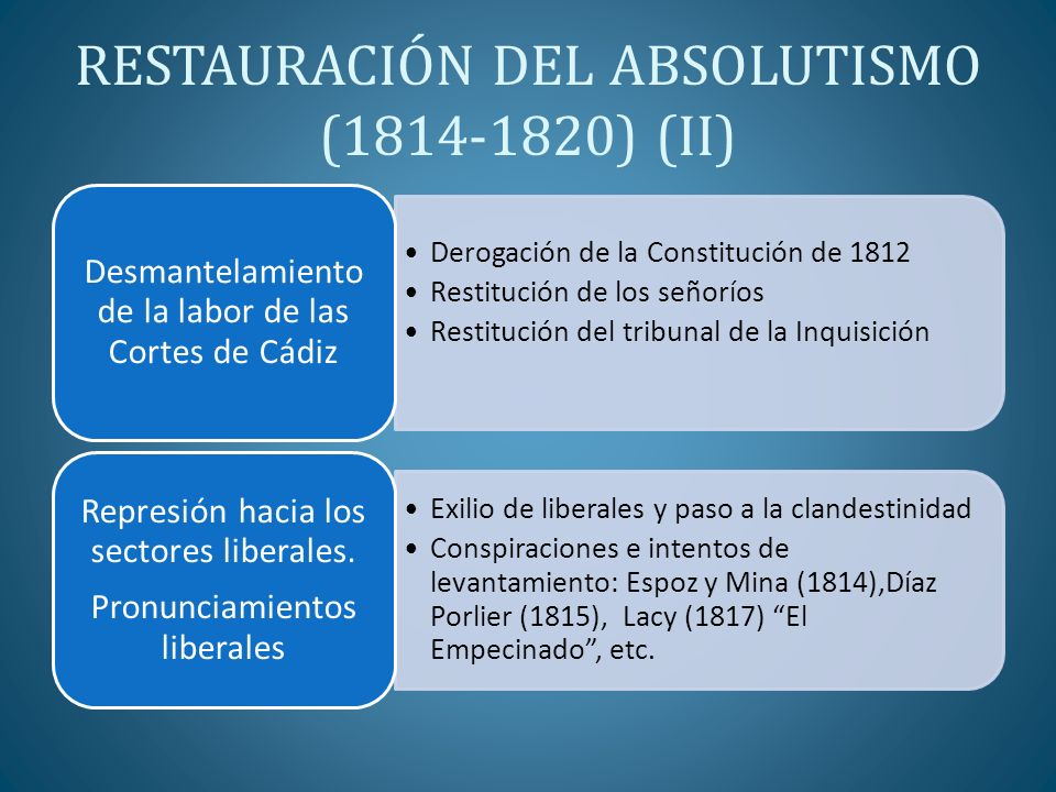 RESTAURACIÓN DEL ABSOLUTISMO (1814-1820) (II)