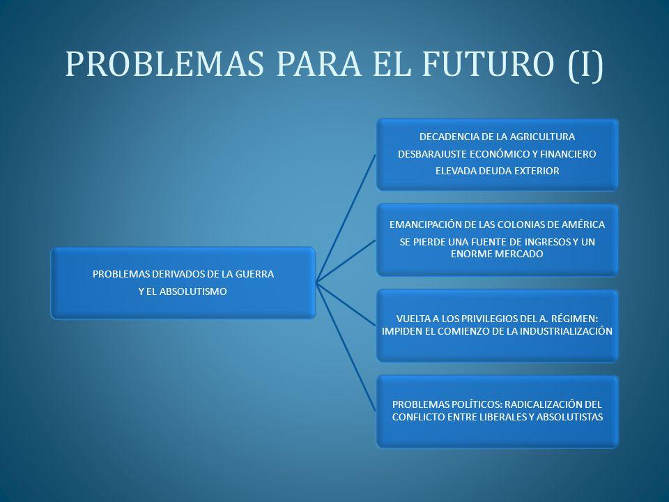PROBLEMAS PARA EL FUTURO (I)