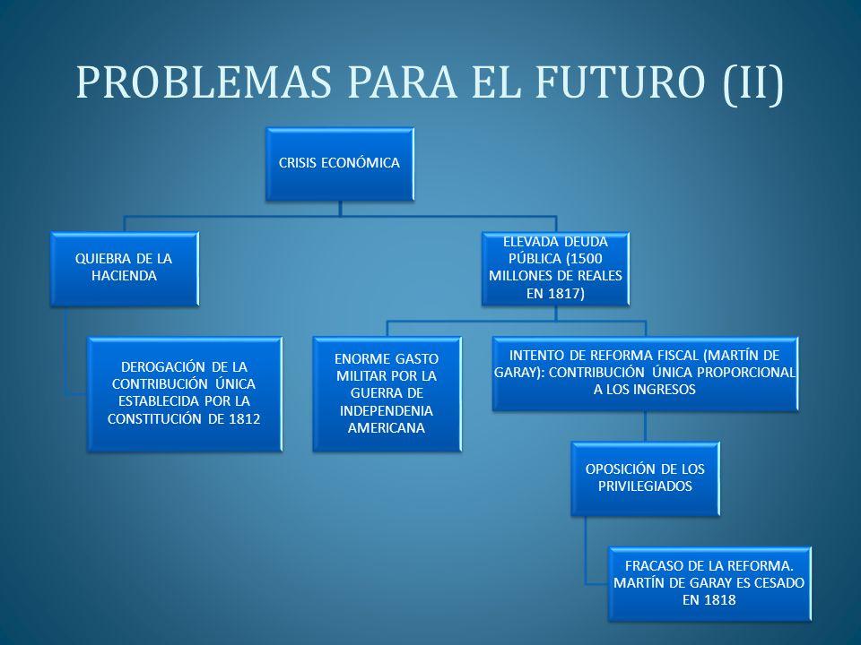 PROBLEMAS PARA EL FUTURO (II)