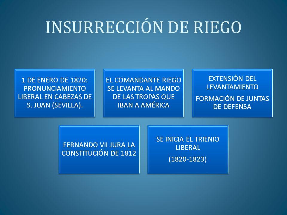 INSURRECCIÓN DE RIEGO 1 DE ENERO DE 1820: PRONUNCIAMIENTO LIBERAL EN CABEZAS DE S. JUAN (SEVILLA).