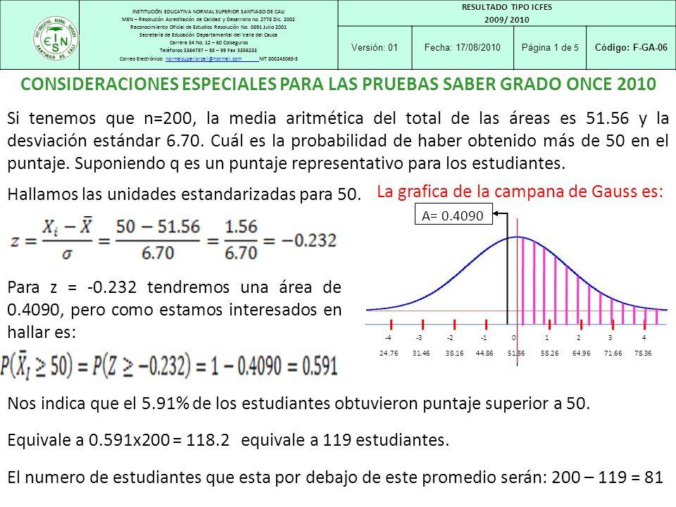 CONSIDERACIONES ESPECIALES PARA LAS PRUEBAS SABER GRADO ONCE 2010