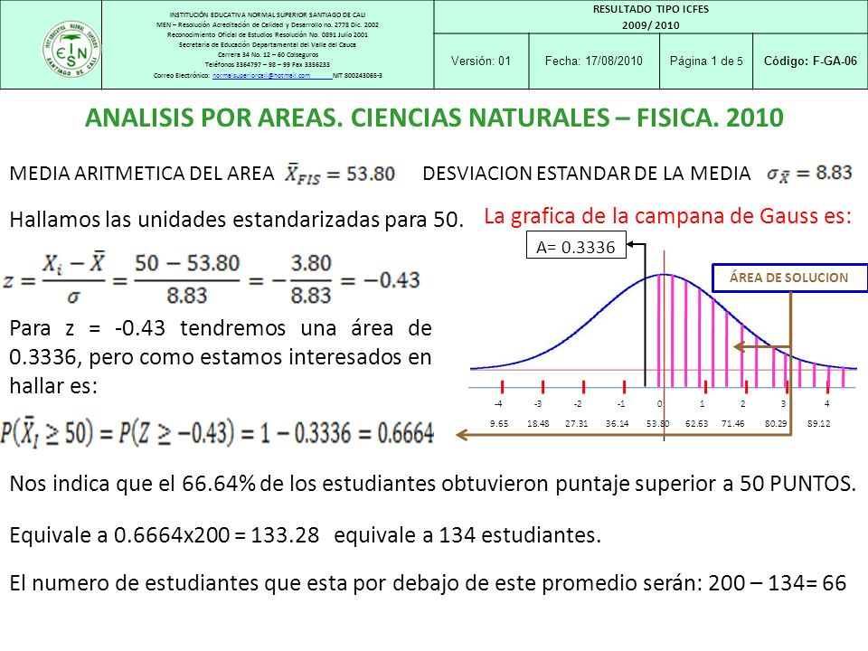 ANALISIS POR AREAS. CIENCIAS NATURALES – FISICA. 2010