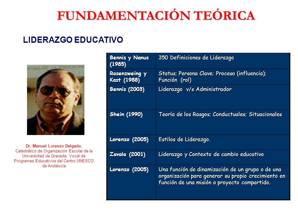 lufthansa 2003 dinamización del cambio Estudios pedagógicos xliii, n° 2: 115-125, 2017 dinamización tecnológica de la escuela a través del liderazgo del coordinador tic 117 y apoyar al centro durante el proceso de implementación de las tic en la educación.