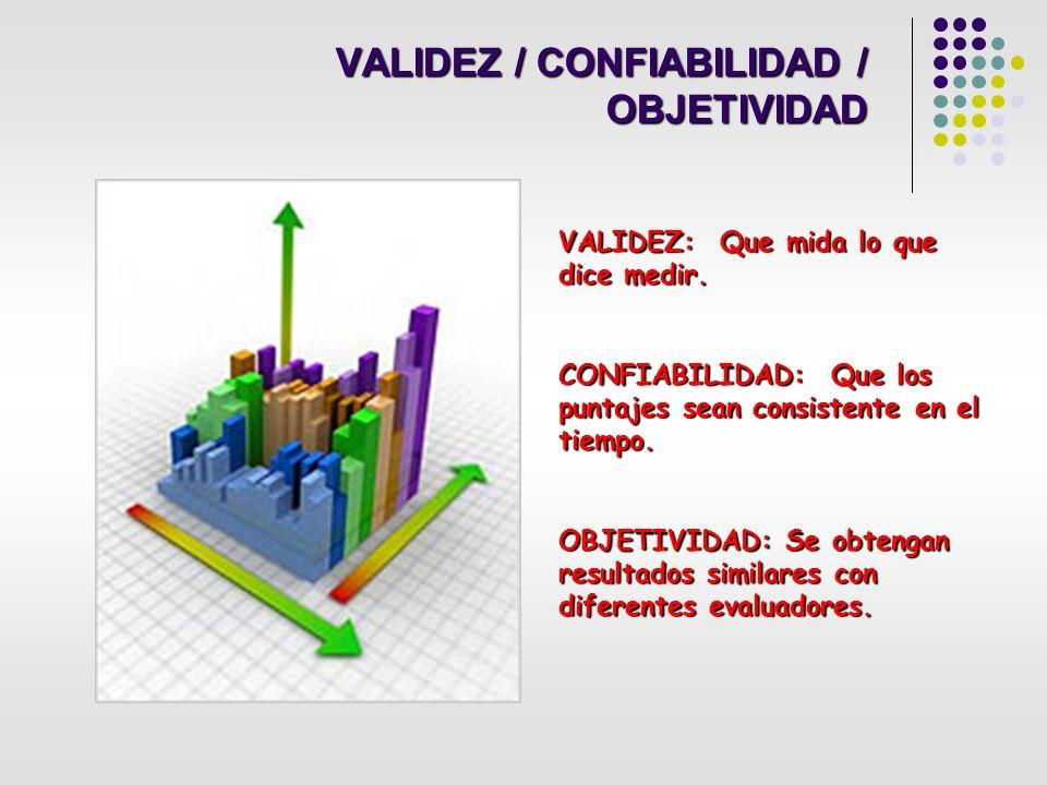VALIDEZ / CONFIABILIDAD / OBJETIVIDAD