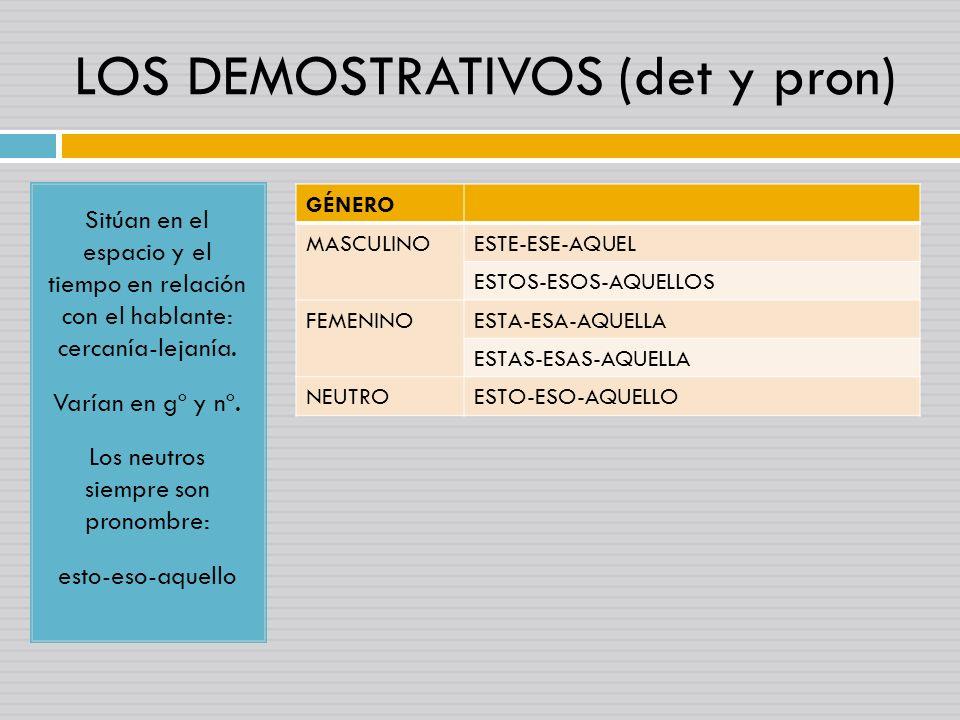 LOS DEMOSTRATIVOS (det y pron)
