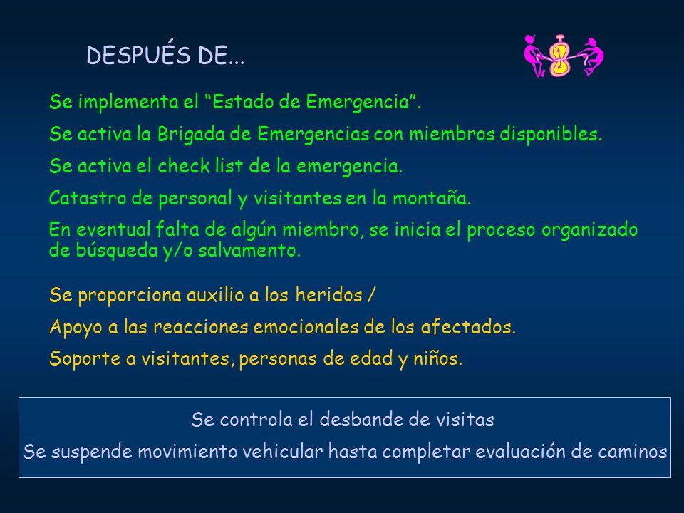 DESPUÉS DE... Se implementa el Estado de Emergencia .