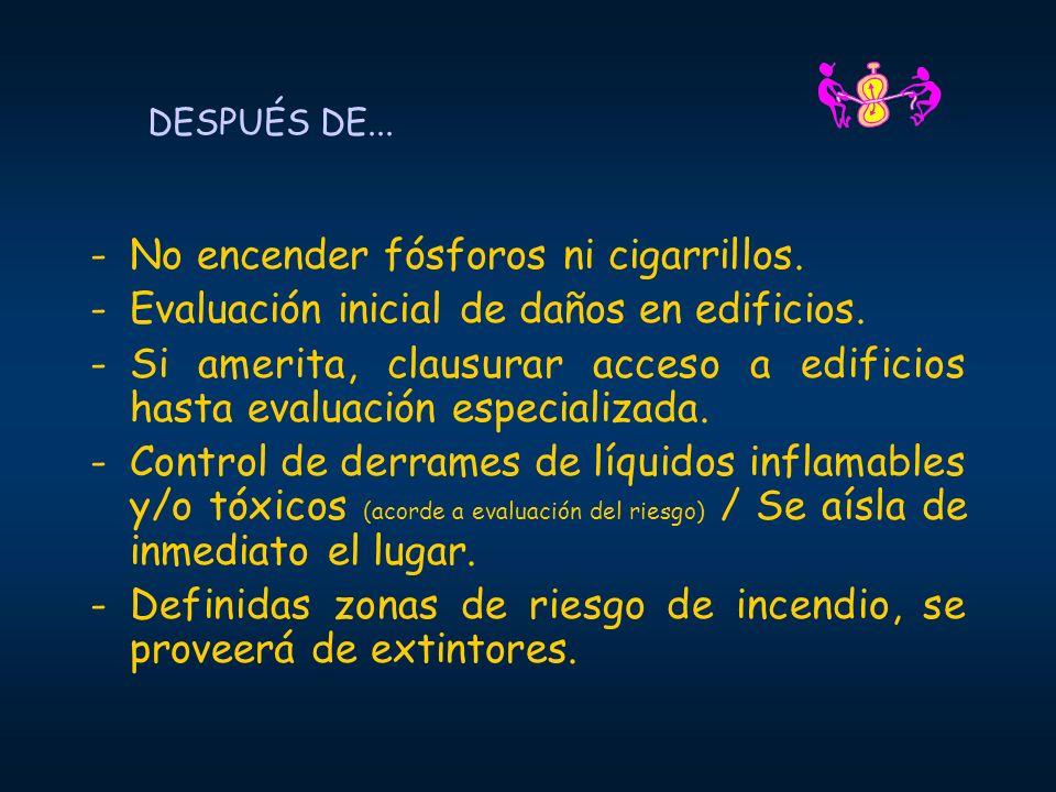No encender fósforos ni cigarrillos.