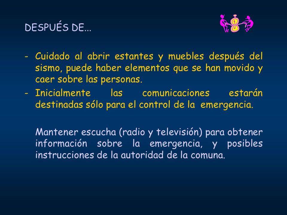 DESPUÉS DE... Cuidado al abrir estantes y muebles después del sismo, puede haber elementos que se han movido y caer sobre las personas.