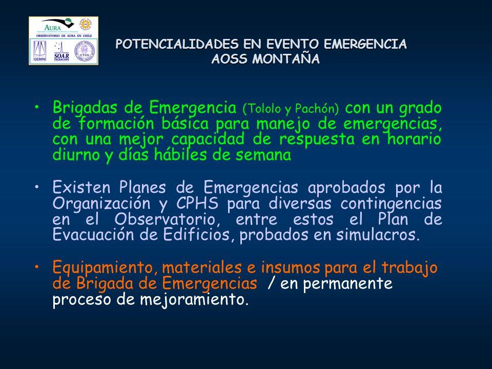 POTENCIALIDADES EN EVENTO EMERGENCIA AOSS MONTAÑA