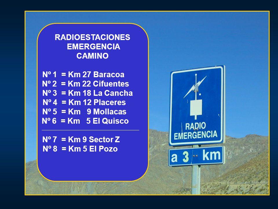 RADIOESTACIONES EMERGENCIA. CAMINO. Nº 1 = Km 27 Baracoa. Nº 2 = Km 22 Cifuentes. Nº 3 = Km 18 La Cancha.