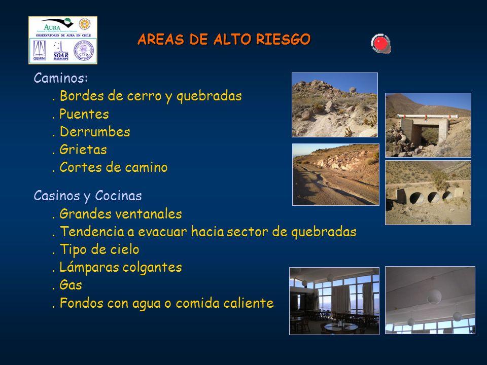 AREAS DE ALTO RIESGO Caminos: . Bordes de cerro y quebradas. . Puentes. . Derrumbes. . Grietas.
