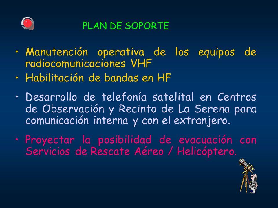 Manutención operativa de los equipos de radiocomunicaciones VHF