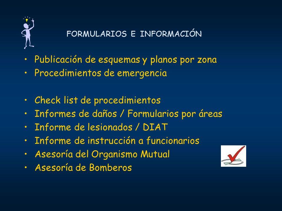 FORMULARIOS E INFORMACIÓN