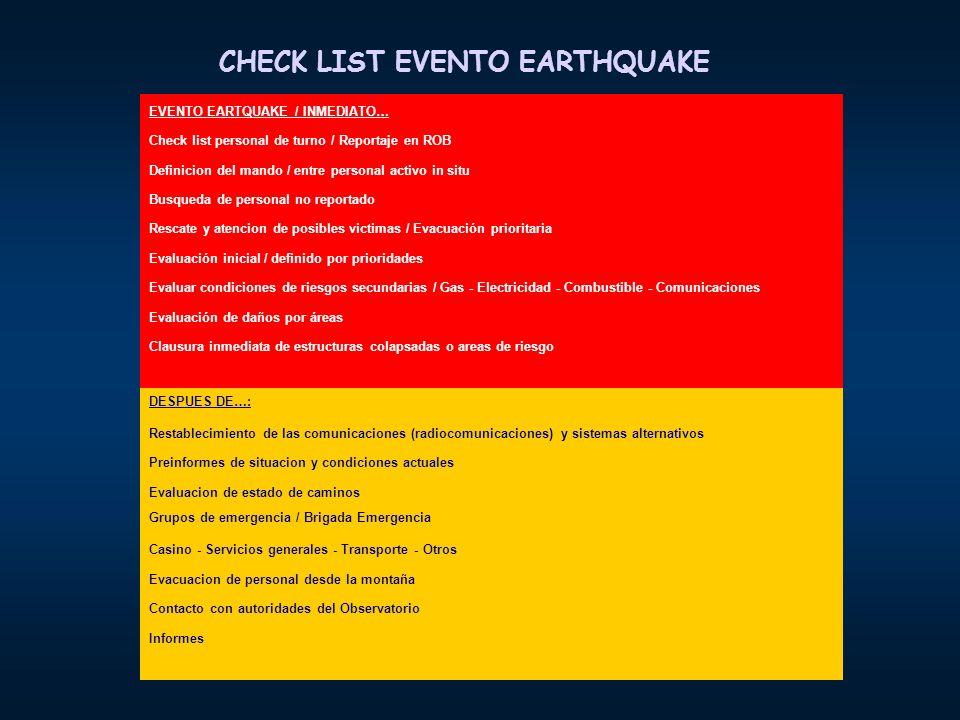 CHECK LIST EVENTO EARTHQUAKE
