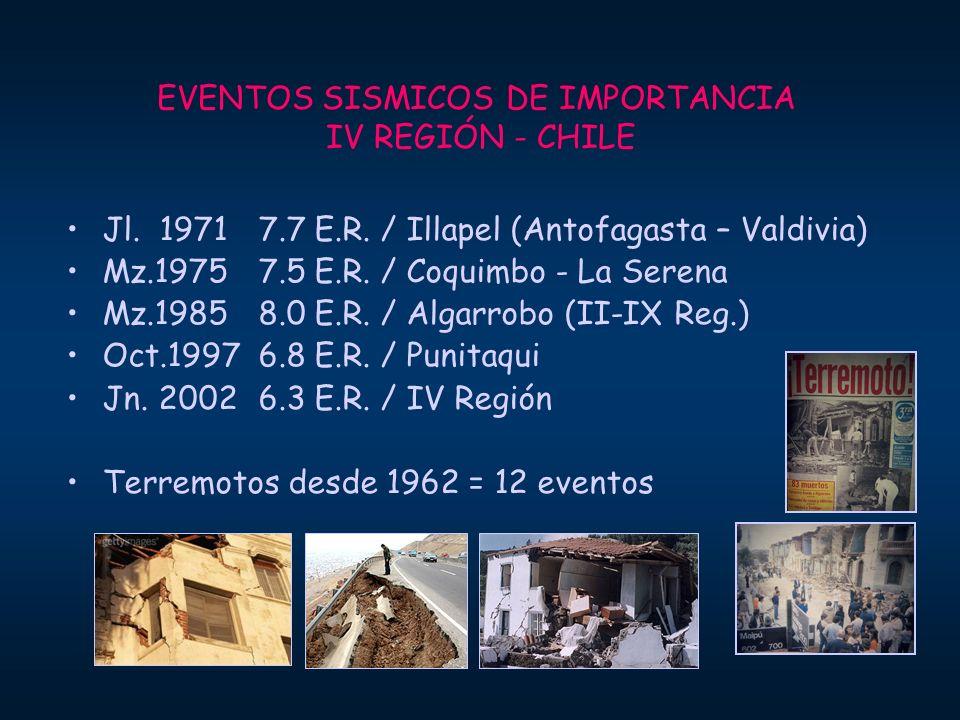 EVENTOS SISMICOS DE IMPORTANCIA IV REGIÓN - CHILE