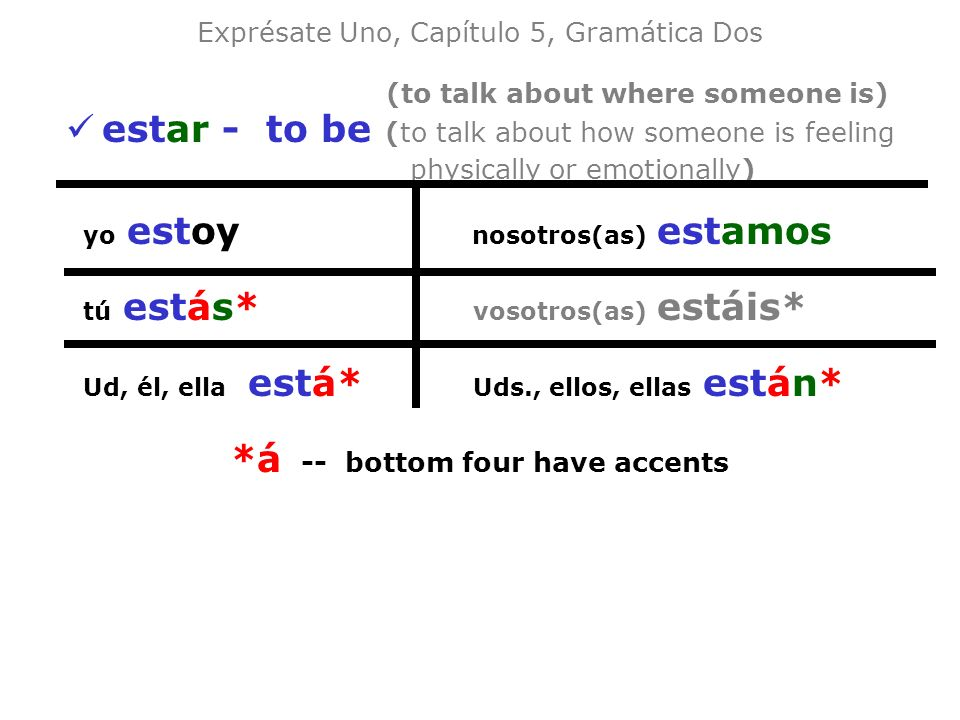 Exprésate Uno, Capítulo 5, Gramática Dos