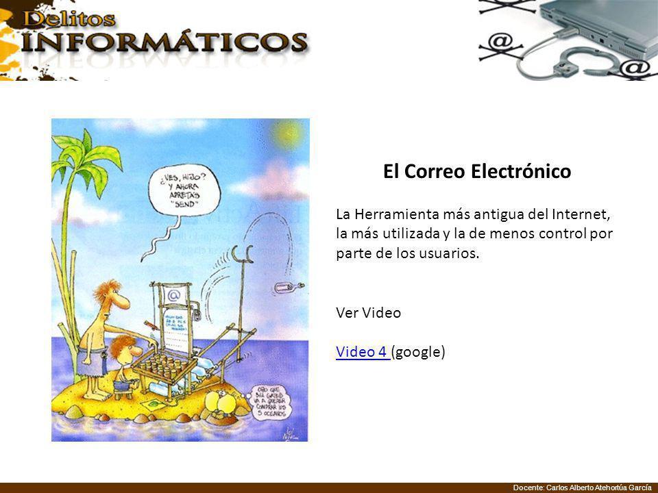 El Correo Electrónico La Herramienta más antigua del Internet,