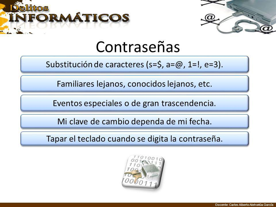 Contraseñas Substitución de caracteres (s=$, a=@, 1=!, e=3).