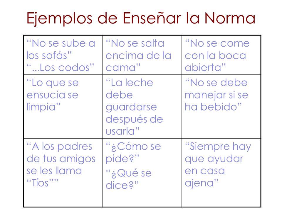 Ejemplos de Enseñar la Norma
