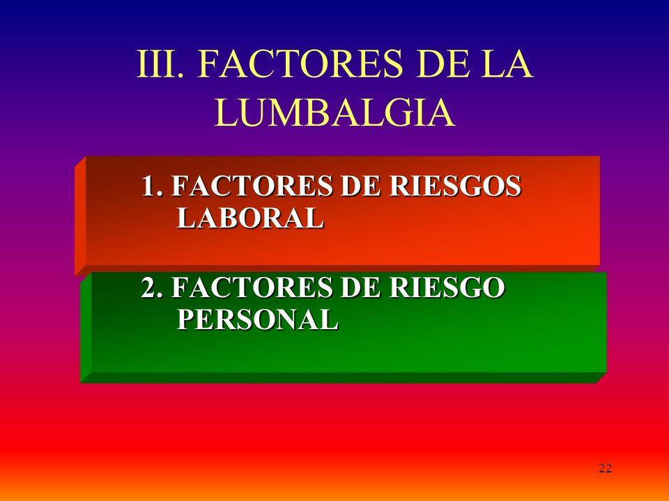III. FACTORES DE LA LUMBALGIA