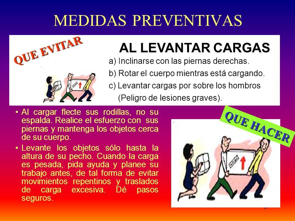 MEDIDAS PREVENTIVAS AL LEVANTAR CARGAS QUE EVITAR QUE HACER
