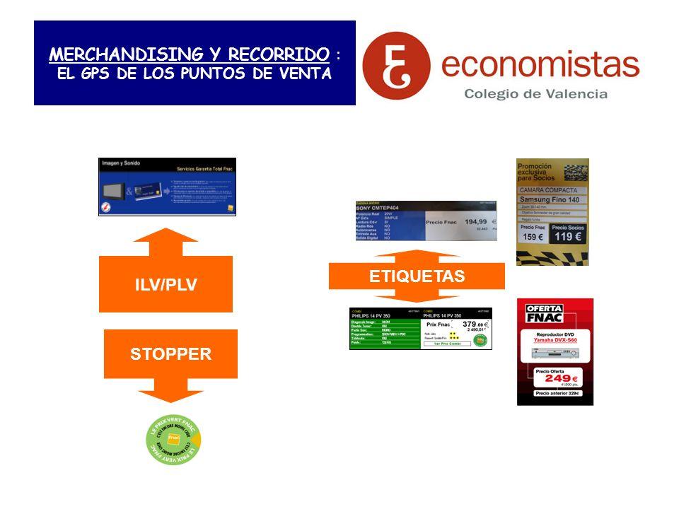 MERCHANDISING Y RECORRIDO : EL GPS DE LOS PUNTOS DE VENTA
