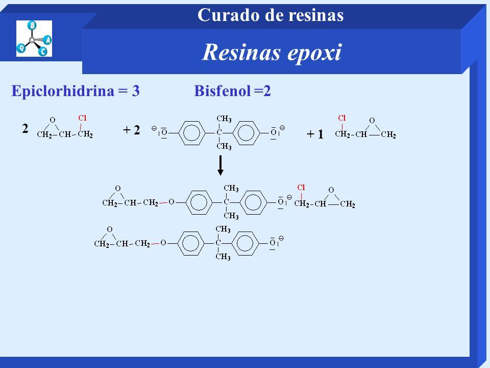 Resinas epoxi Curado de resinas Epiclorhidrina = 3 Bisfenol =2 2 + 2