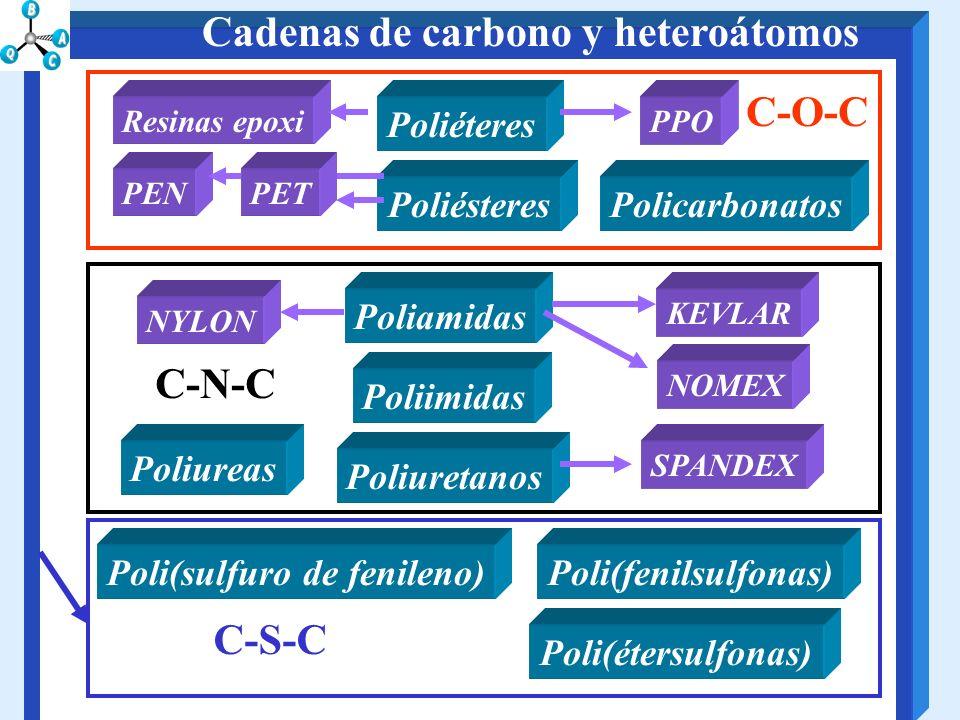 Cadenas de carbono y heteroátomos Poli(sulfuro de fenileno)