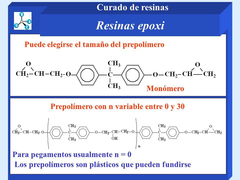 Resinas epoxi Curado de resinas